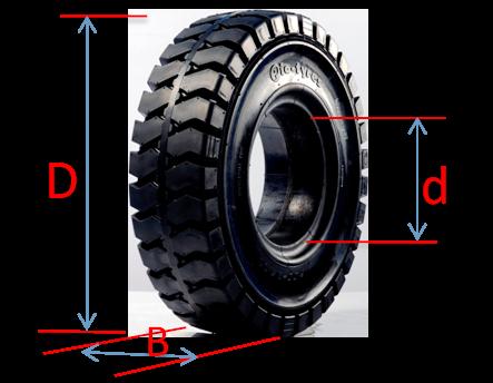 www.123nhanh.com: Bán bánh xe nâng, banh xe nang, vỏ xe nâng Pio